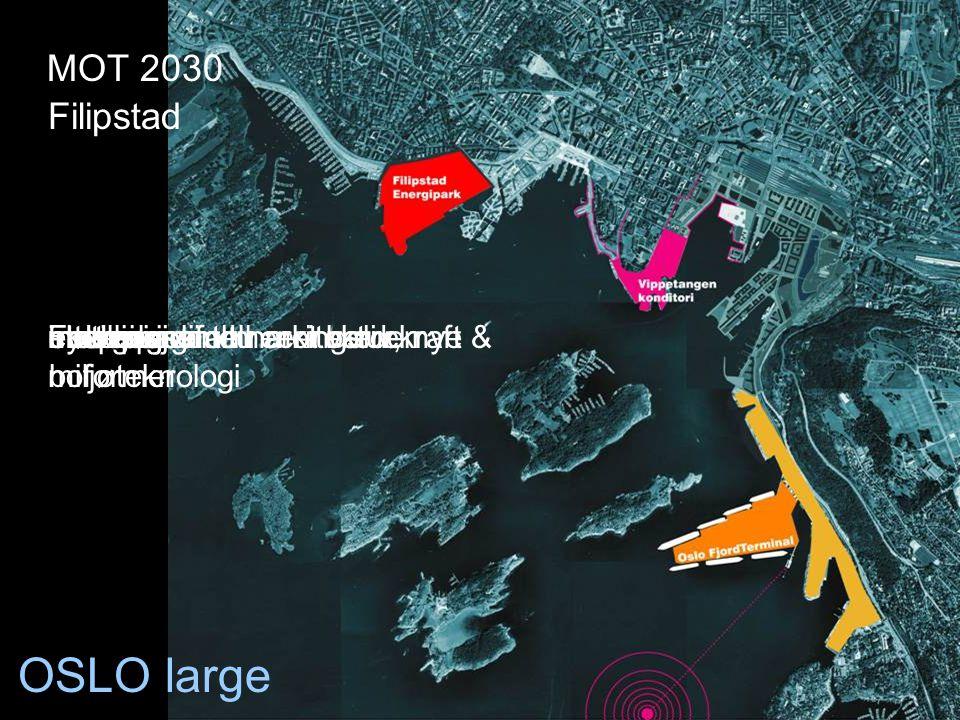OSLO large MOT 2030 Filipstad møteplass FoU innovasjon