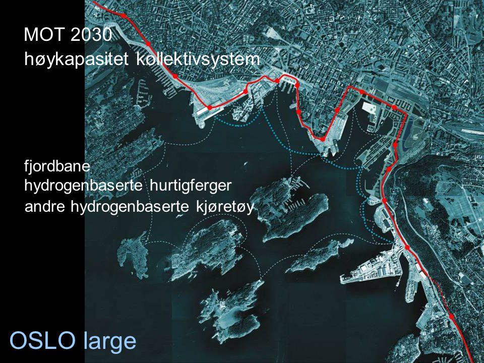 OSLO large MOT 2030 høykapasitet kollektivsystem fjordbane