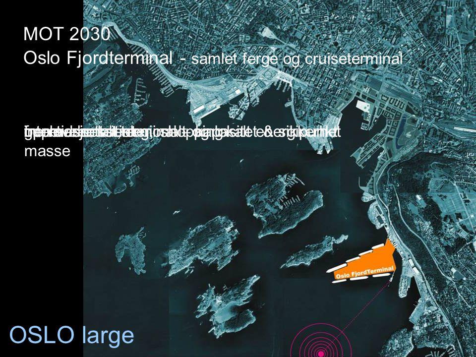 MOT 2030 Oslo Fjordterminal - samlet ferge og cruiseterminal. internasjonalt, regionalt og lokalt energipunkt.