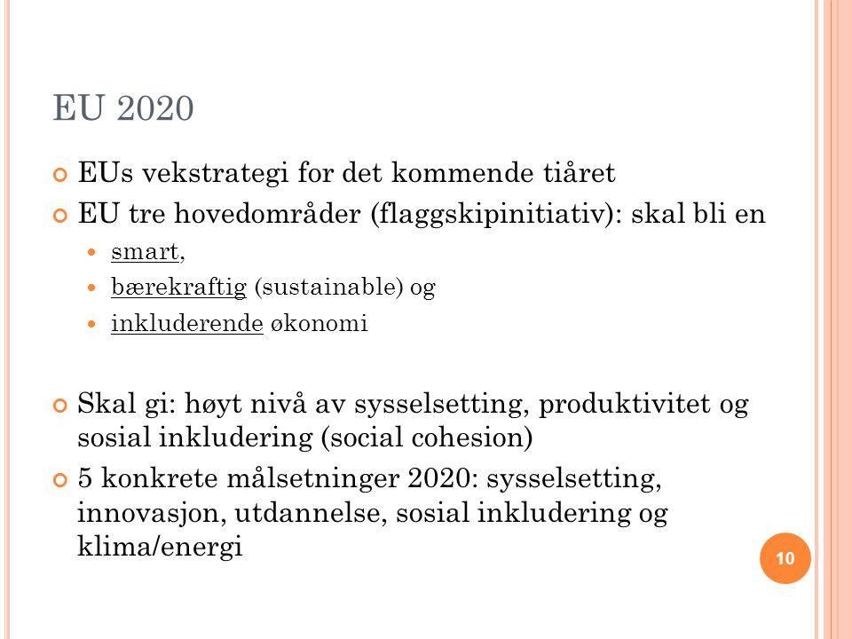 EU 2020 EUs vekstrategi for det kommende tiåret