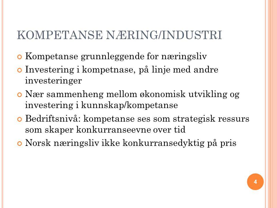 KOMPETANSE NÆRING/INDUSTRI