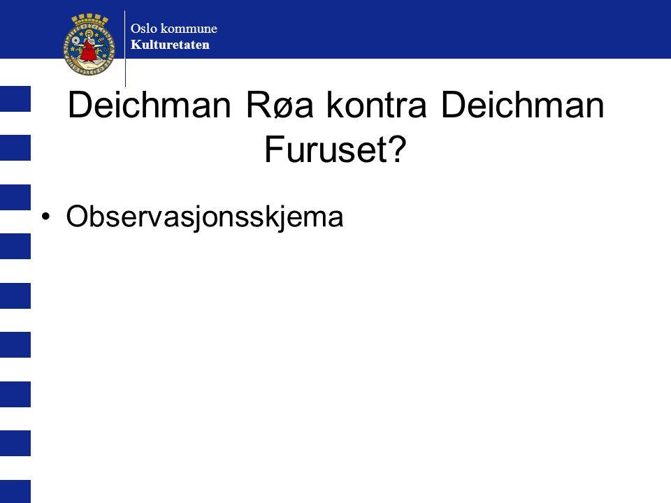 Deichman Røa kontra Deichman Furuset
