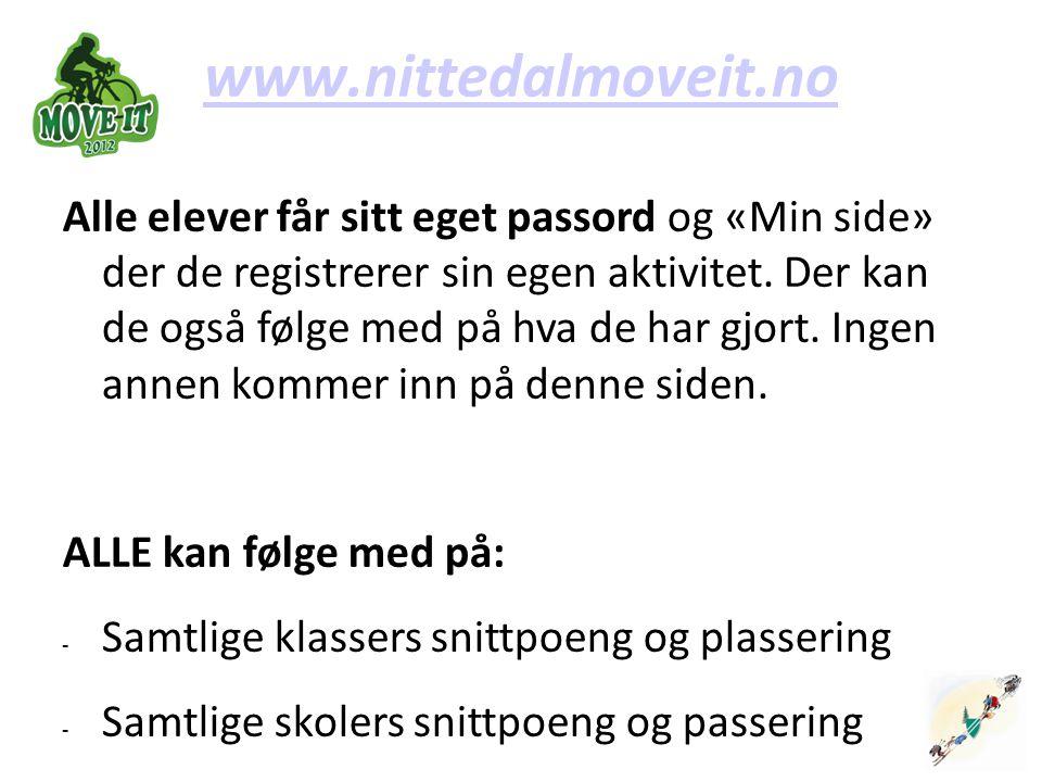 www.nittedalmoveit.no