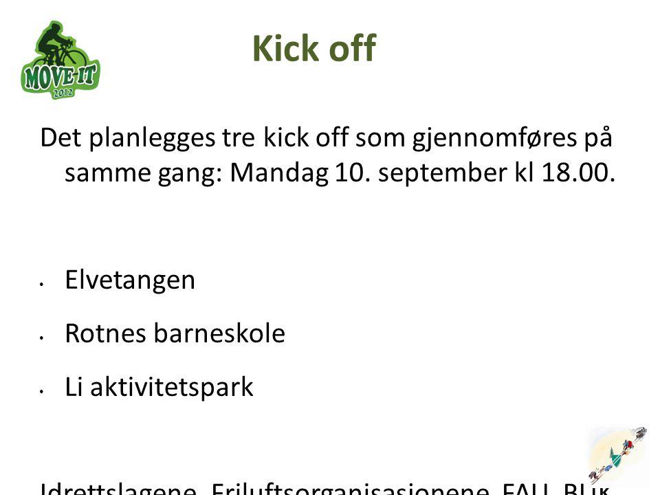 Kick off Det planlegges tre kick off som gjennomføres på samme gang: Mandag 10. september kl 18.00.