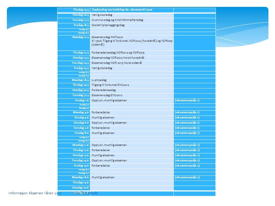Informasjon Eksamen Våren 2012 Trine Årstadvold