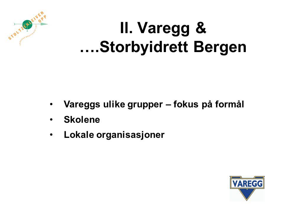 Il. Varegg & ….Storbyidrett Bergen