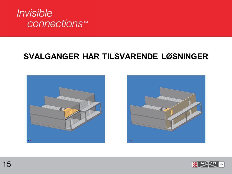 SVALGANGER HAR TILSVARENDE LØSNINGER