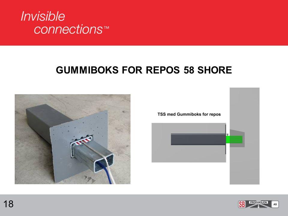 GUMMIBOKS FOR REPOS 58 SHORE