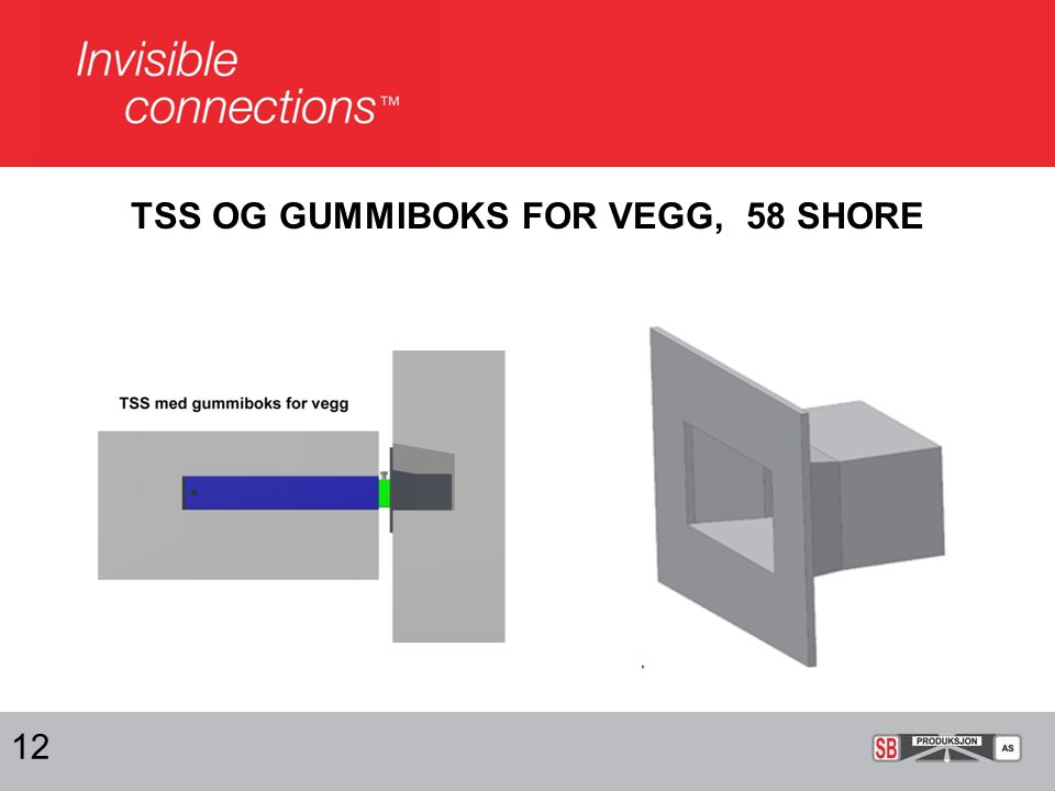 TSS OG GUMMIBOKS FOR VEGG, 58 SHORE