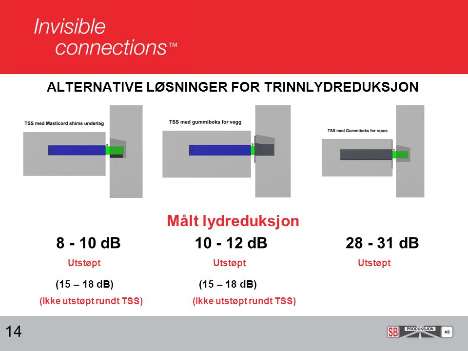 ALTERNATIVE LØSNINGER FOR TRINNLYDREDUKSJON