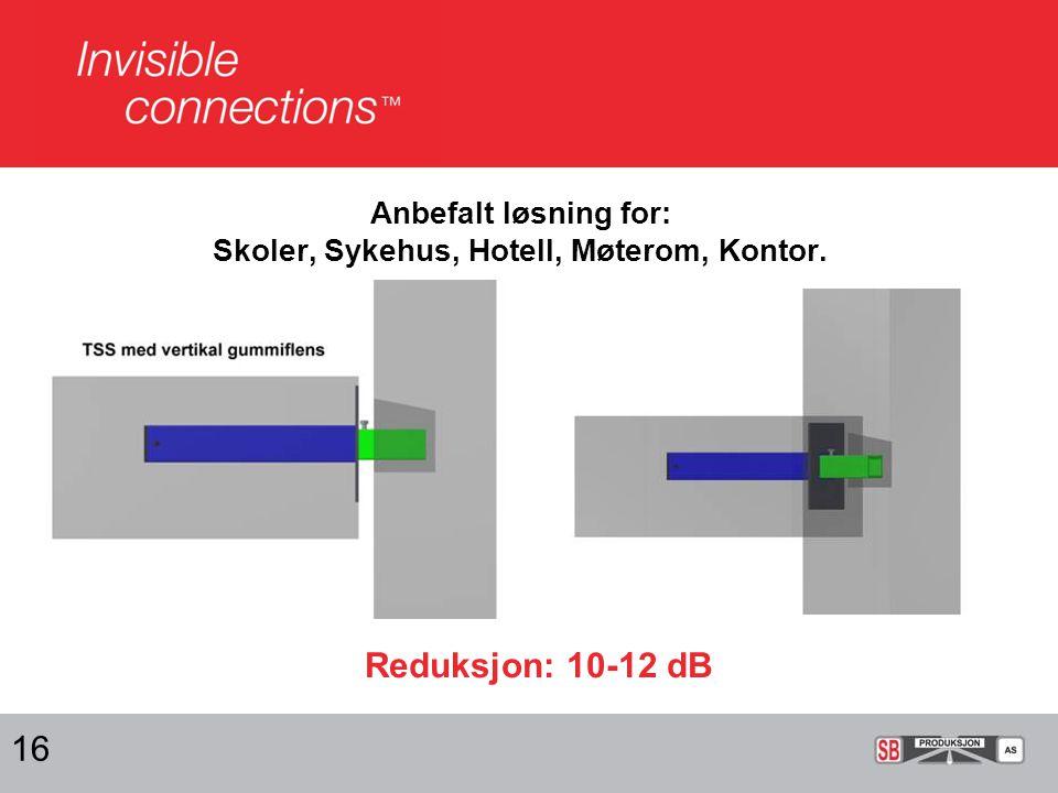 Anbefalt løsning for: Skoler, Sykehus, Hotell, Møterom, Kontor.