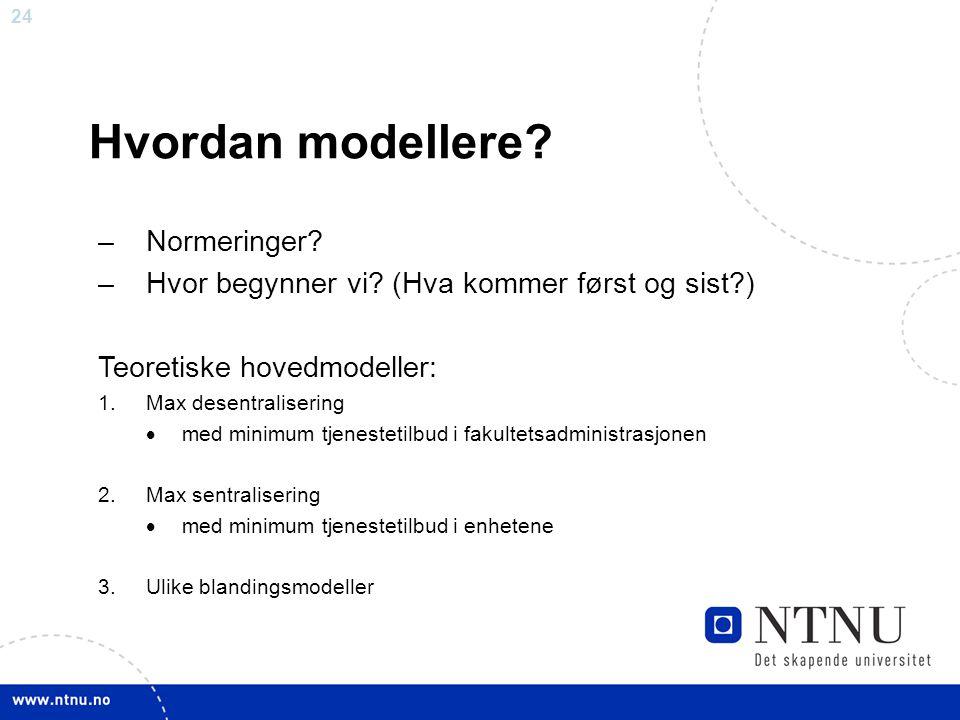 Hvordan modellere Normeringer