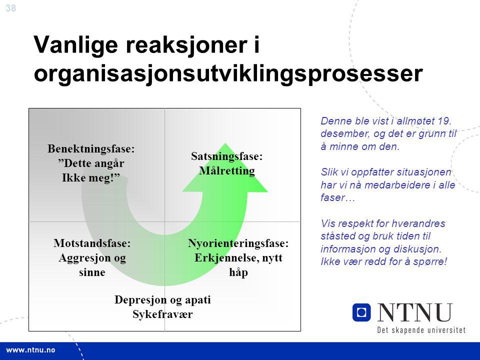Vanlige reaksjoner i organisasjonsutviklingsprosesser