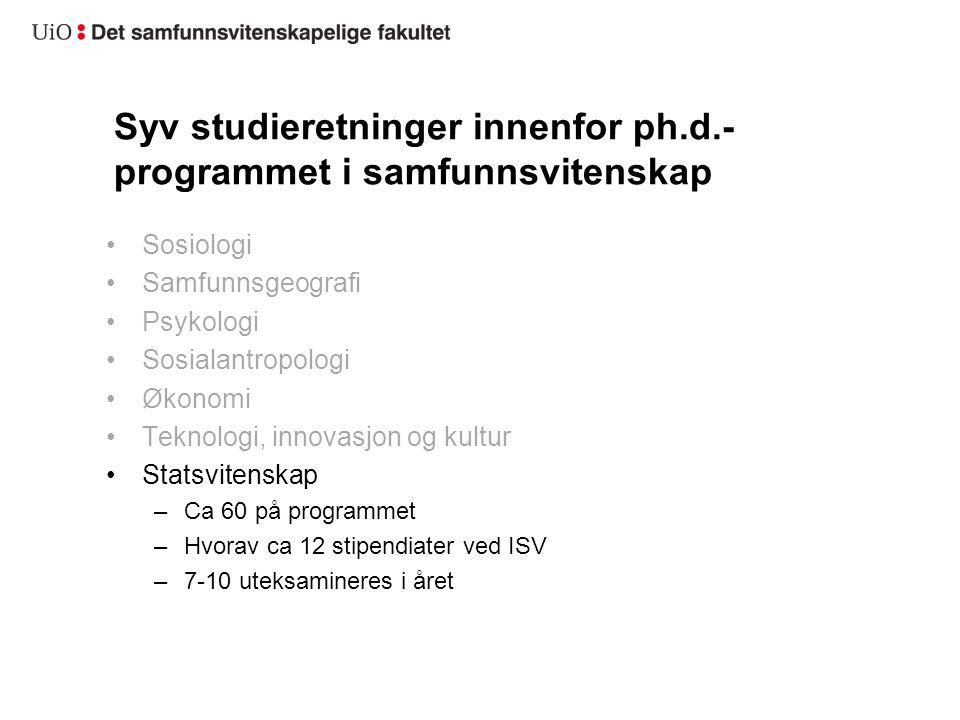 Syv studieretninger innenfor ph.d.-programmet i samfunnsvitenskap