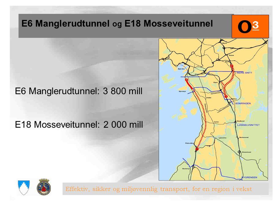 O3 E6 Manglerudtunnel og E18 Mosseveitunnel
