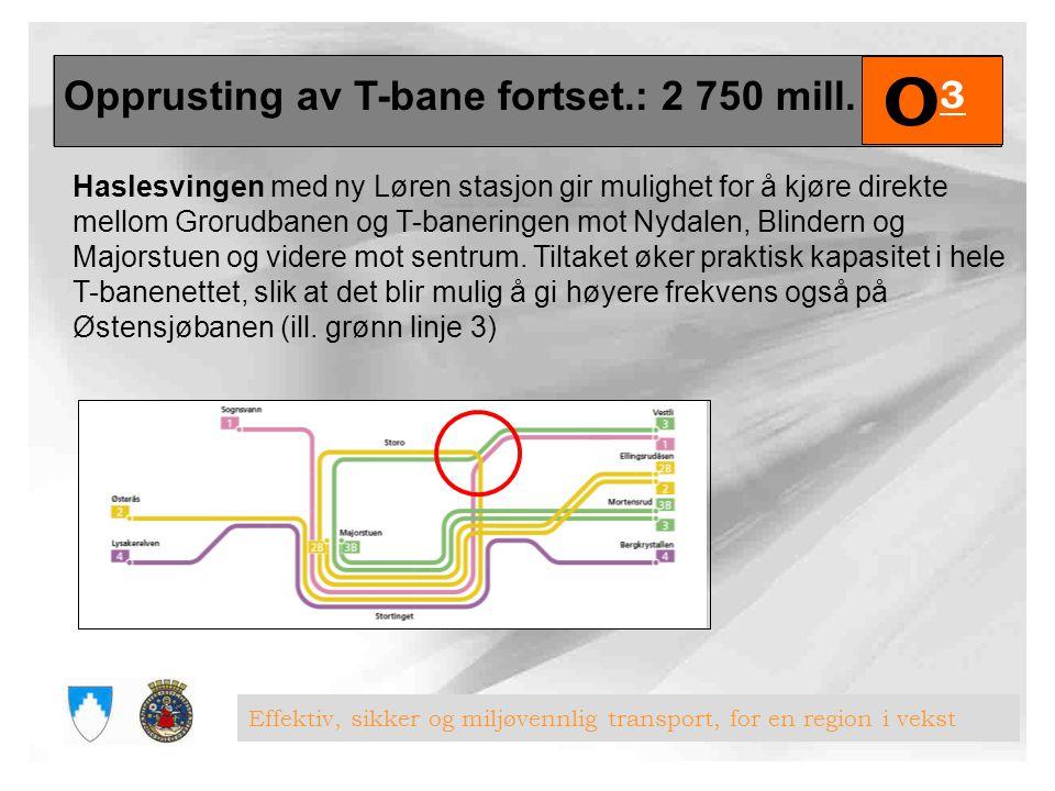 O3 Opprusting av T-bane fortset.: 2 750 mill.