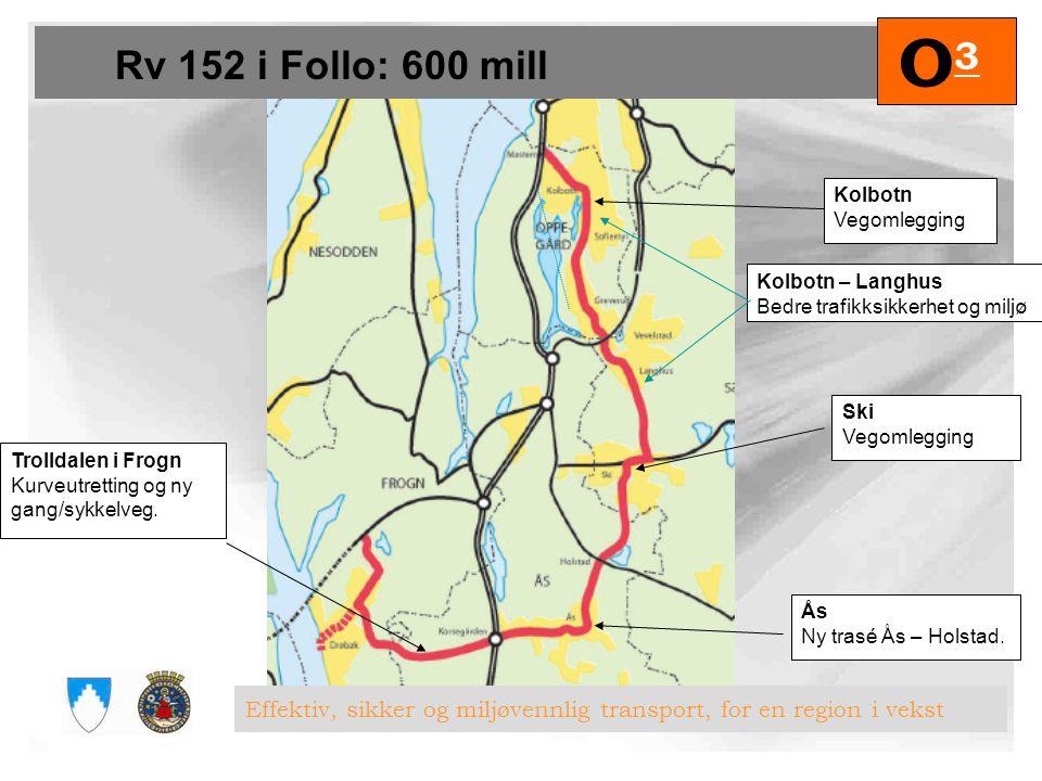 O3 Rv 152 i Follo: 600 mill. Kolbotn. Vegomlegging. Kolbotn – Langhus. Bedre trafikksikkerhet og miljø.