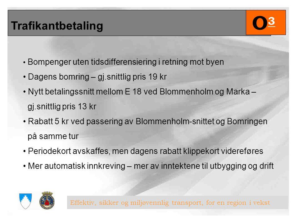 O3 Trafikantbetaling Dagens bomring – gj.snittlig pris 19 kr