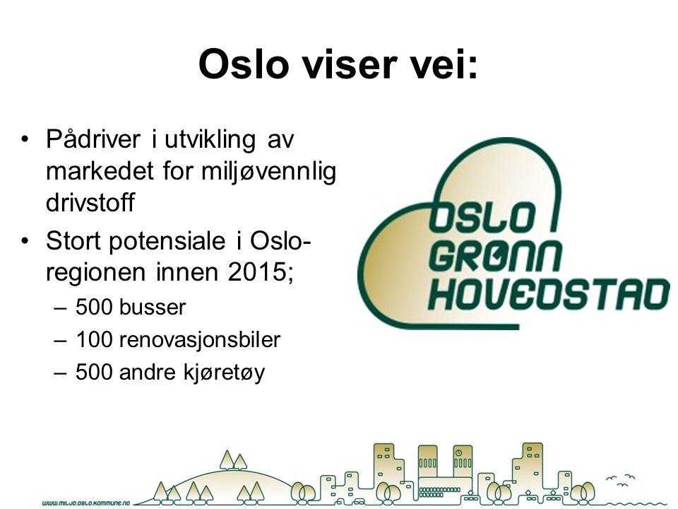 Oslo viser vei: Pådriver i utvikling av markedet for miljøvennlig drivstoff. Stort potensiale i Oslo-regionen innen 2015;