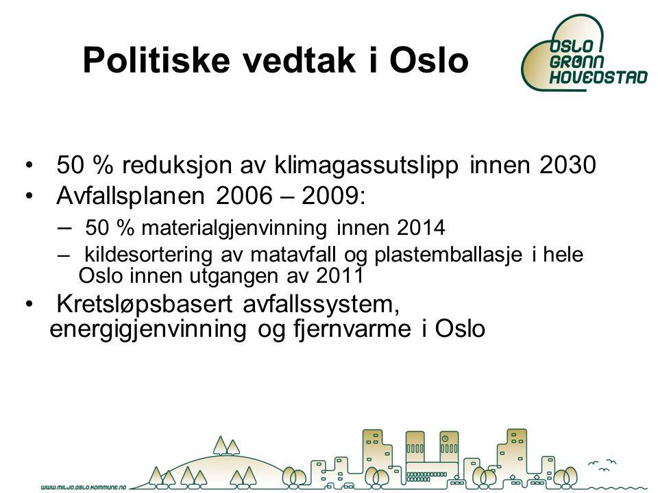 Politiske vedtak i Oslo