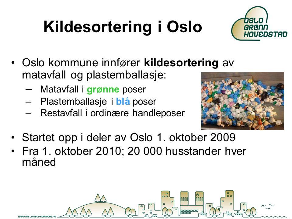 Kildesortering i Oslo Oslo kommune innfører kildesortering av matavfall og plastemballasje: Matavfall i grønne poser.