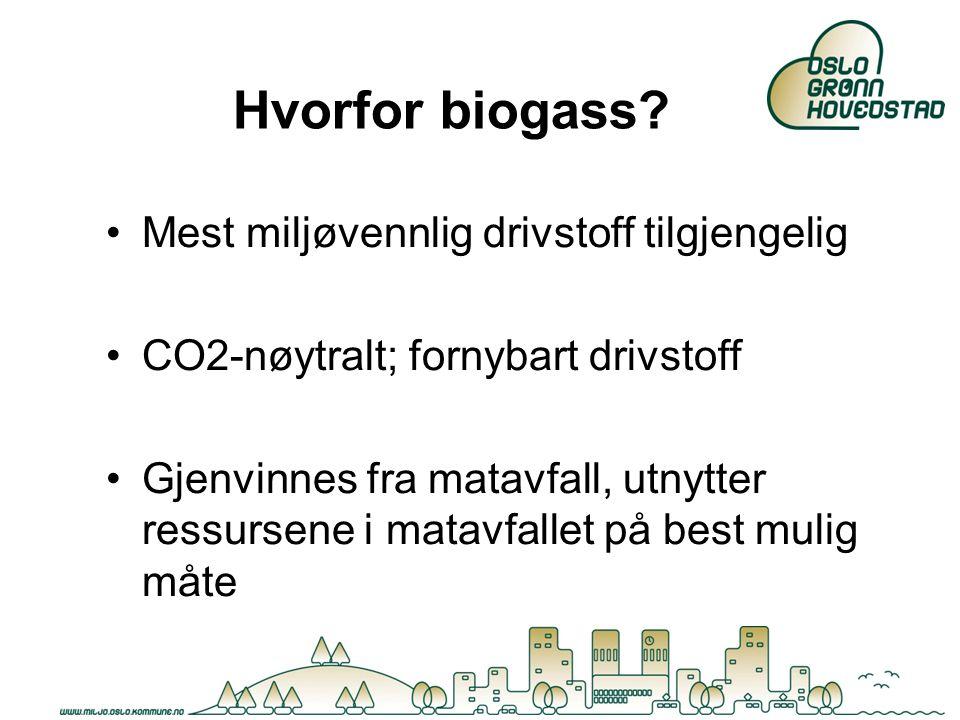 Hvorfor biogass Mest miljøvennlig drivstoff tilgjengelig