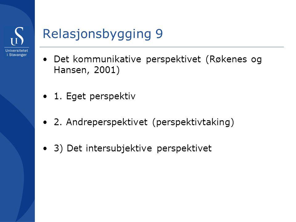 Relasjonsbygging 9 Det kommunikative perspektivet (Røkenes og Hansen, 2001) 1. Eget perspektiv. 2. Andreperspektivet (perspektivtaking)
