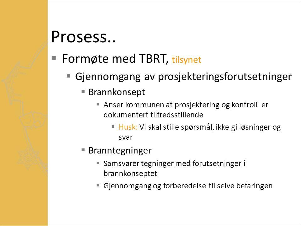 Prosess.. Formøte med TBRT, tilsynet