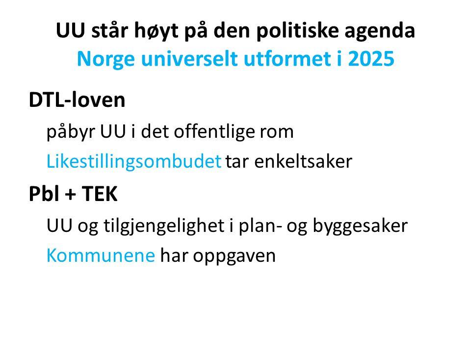 UU står høyt på den politiske agenda Norge universelt utformet i 2025