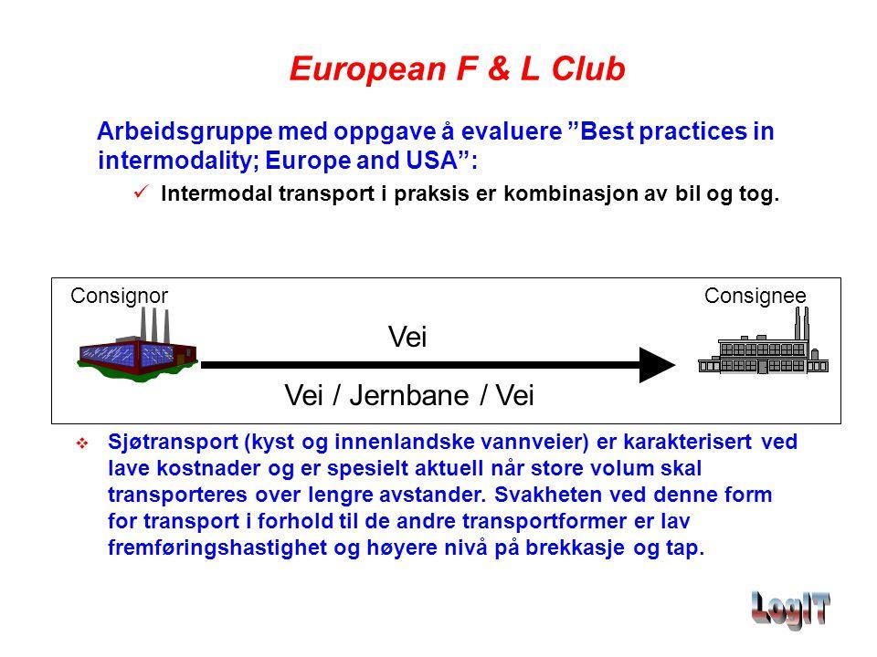 European F & L Club Vei Vei / Jernbane / Vei