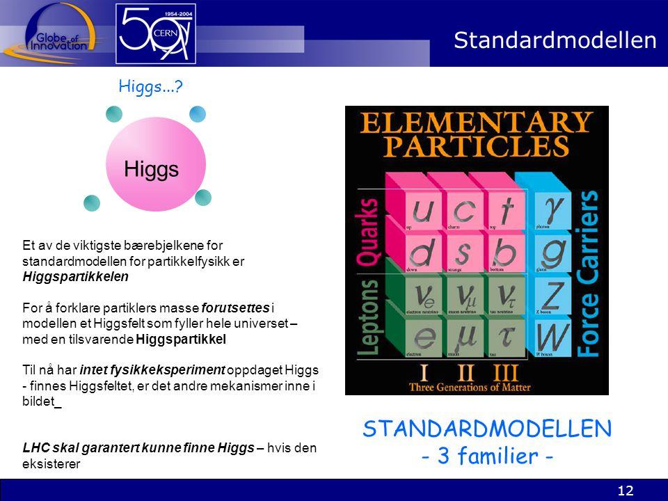 Standardmodellen Higgs STANDARDMODELLEN - 3 familier - Higgs...