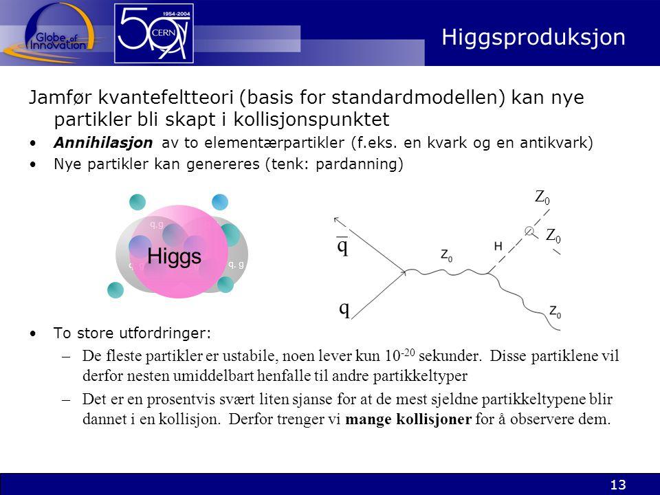 Higgsproduksjon q Higgs