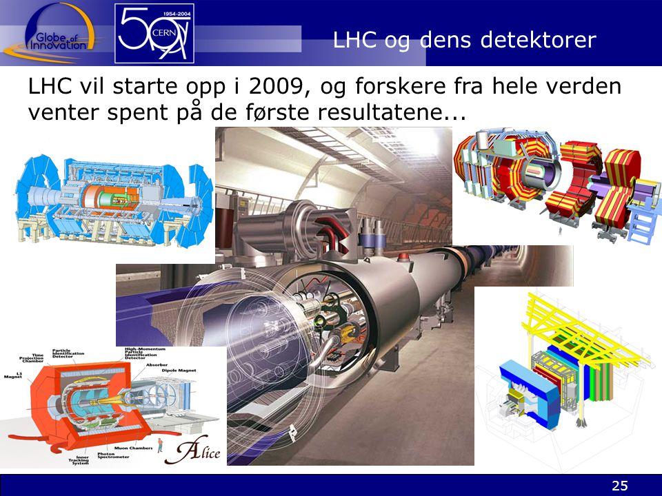 LHC og dens detektorer LHC vil starte opp i 2009, og forskere fra hele verden venter spent på de første resultatene...