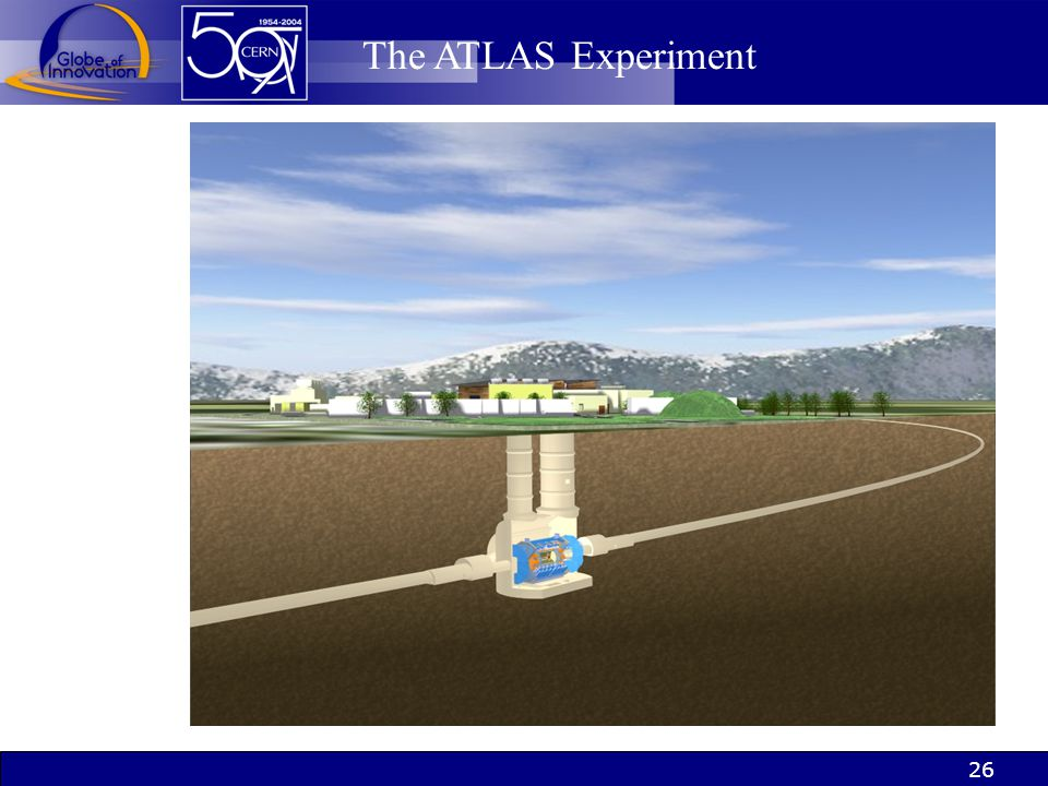 The ATLAS Experiment
