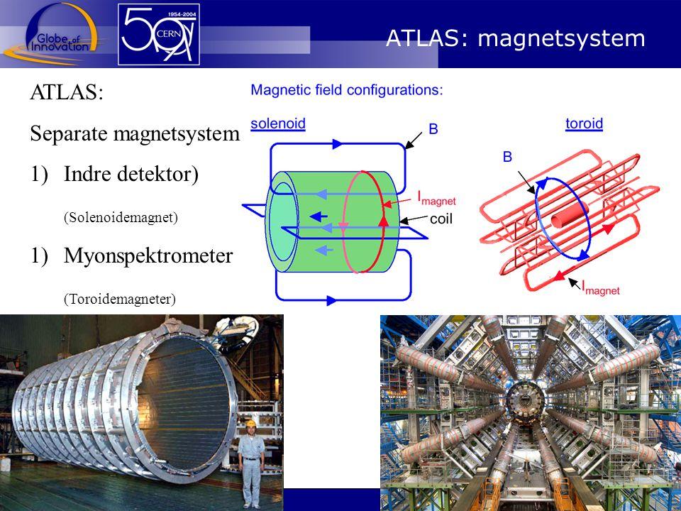 ATLAS: magnetsystem ATLAS: Separate magnetsystem. Indre detektor) (Solenoidemagnet) Myonspektrometer.