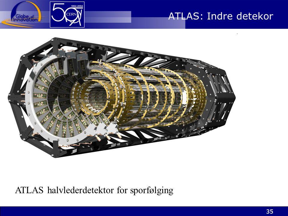 ATLAS: Indre detekor ATLAS halvlederdetektor for sporfølging