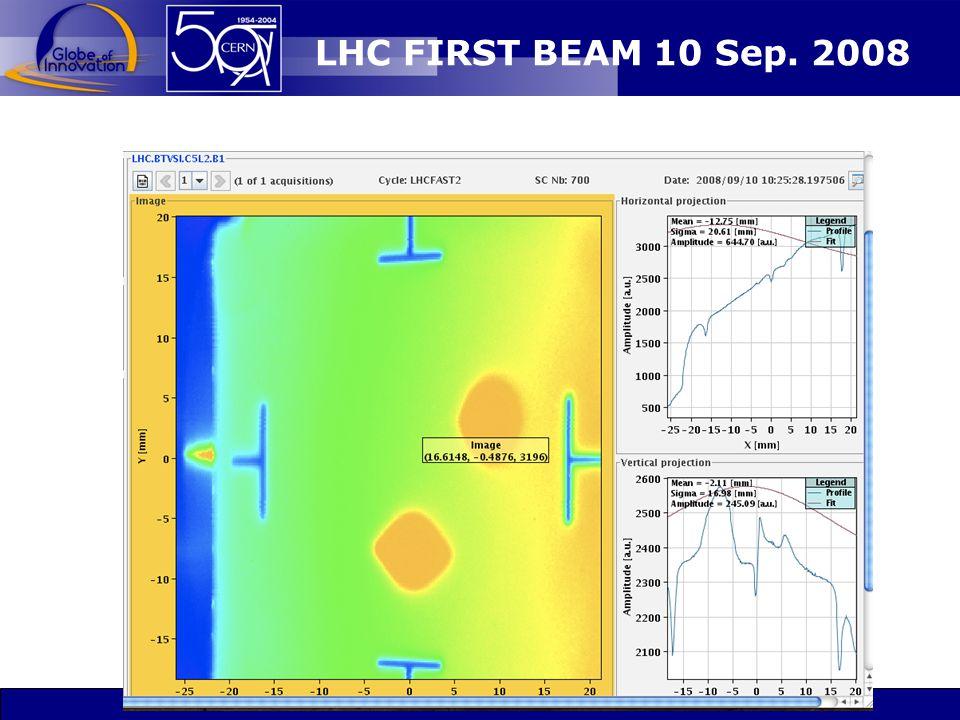 LHC FIRST BEAM 10 Sep. 2008