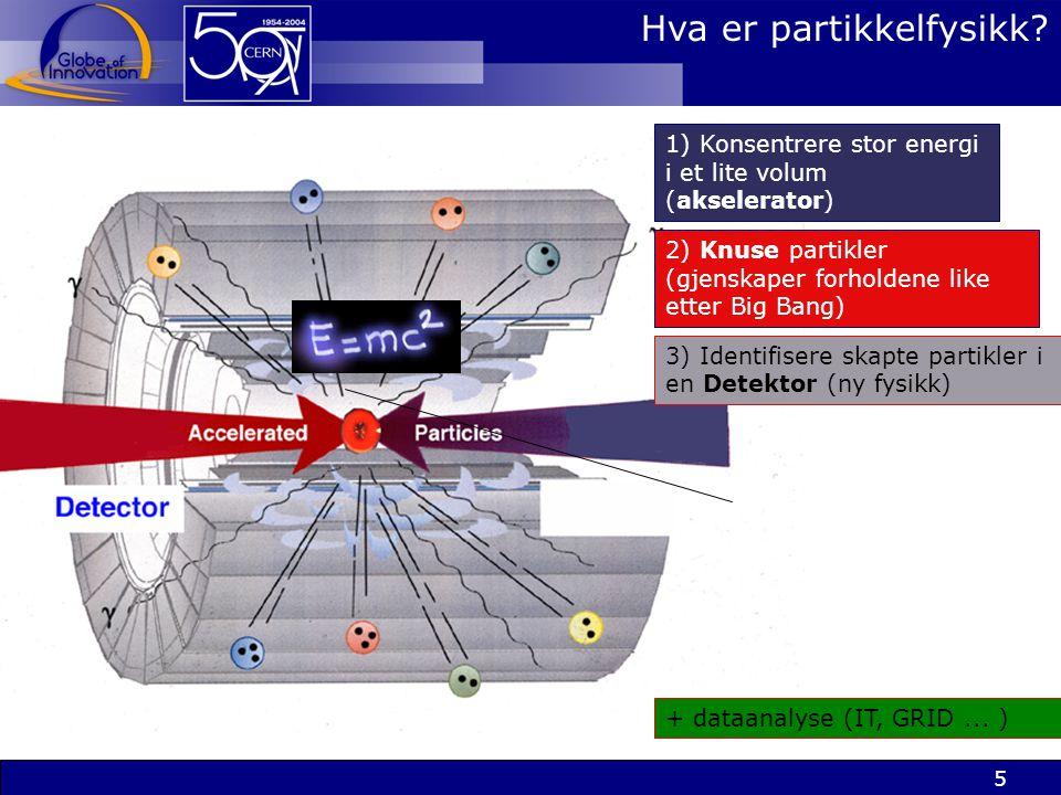 Hva er partikkelfysikk