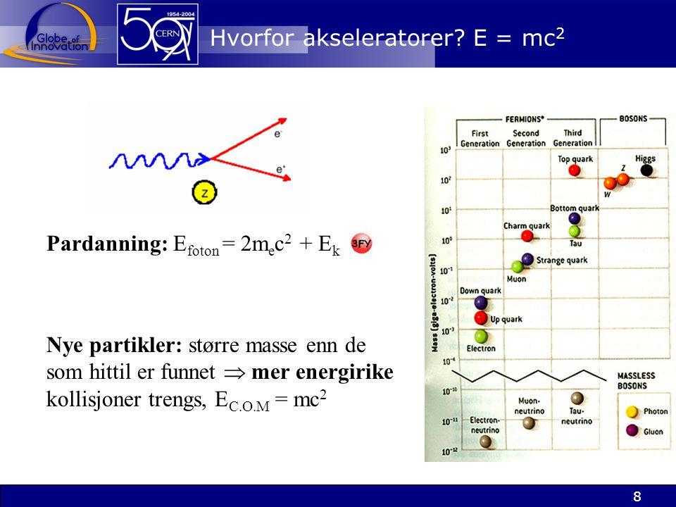 Hvorfor akseleratorer E = mc2