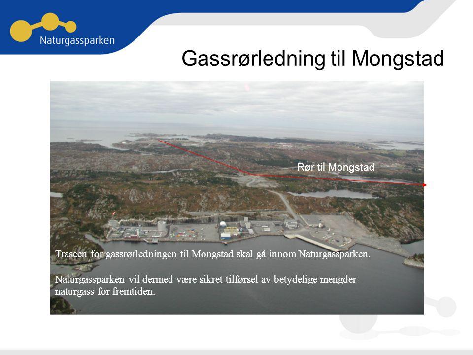 Gassrørledning til Mongstad