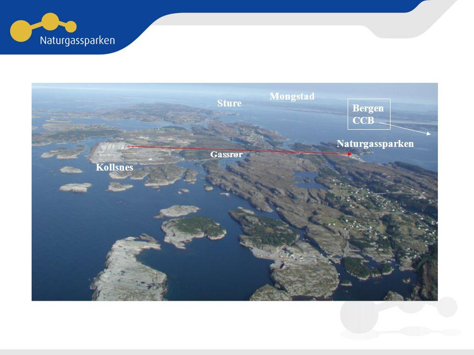 Mongstad Sture Bergen CCB Naturgassparken Gassrør Kollsnes