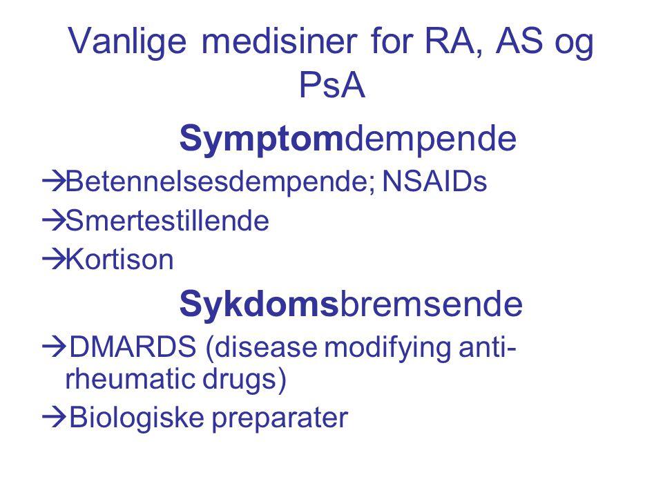 Vanlige medisiner for RA, AS og PsA