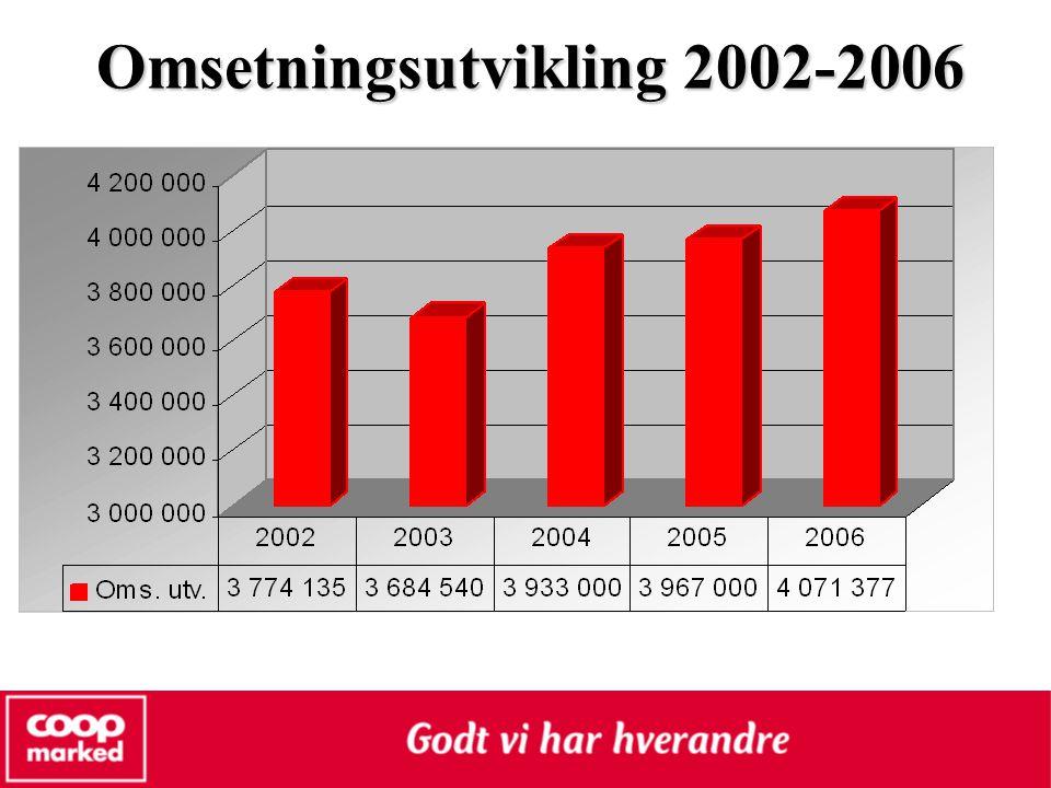 Omsetningsutvikling 2002-2006