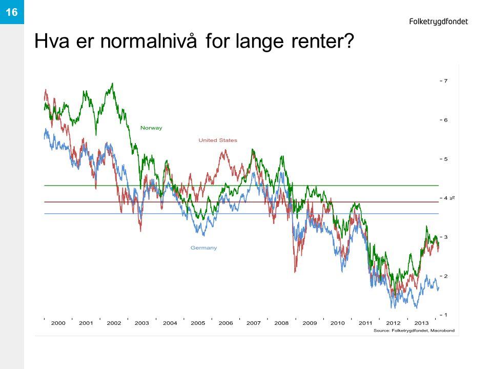 Hva er normalnivå for lange renter