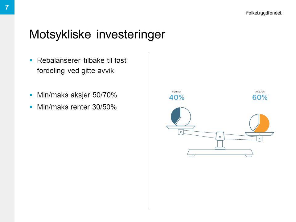 Motsykliske investeringer
