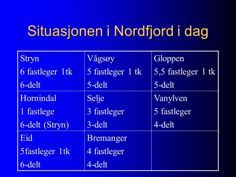 Situasjonen i Nordfjord i dag