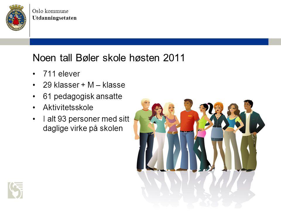 Noen tall Bøler skole høsten 2011