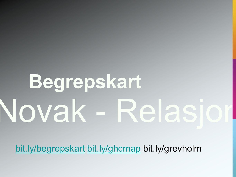 Novak - Relasjon Begrepskart bit.ly/begrepskart bit.ly/ghcmap