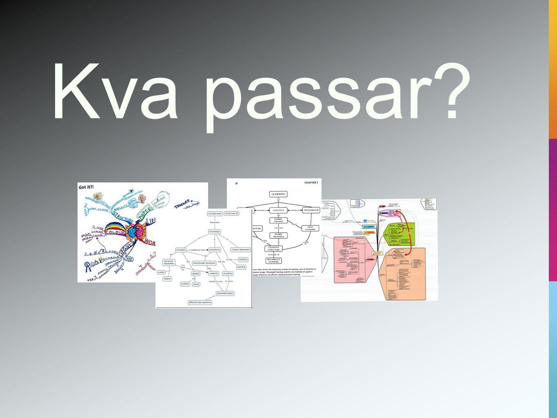 Kva passar Både begrepskart og tankekart har forslag til korleis ein skal utforma karta sine.