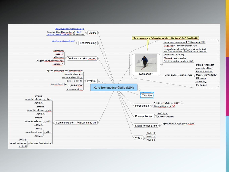 Kurs, presentasjonsmodus